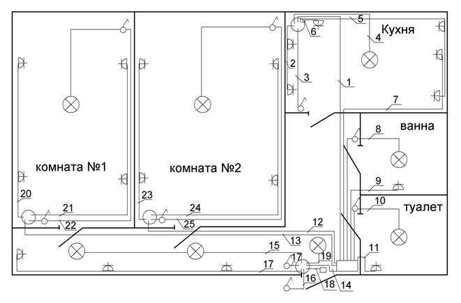 квартире: схема прокладки