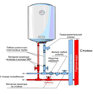 электрическая схема подключения водонагревателя термекс