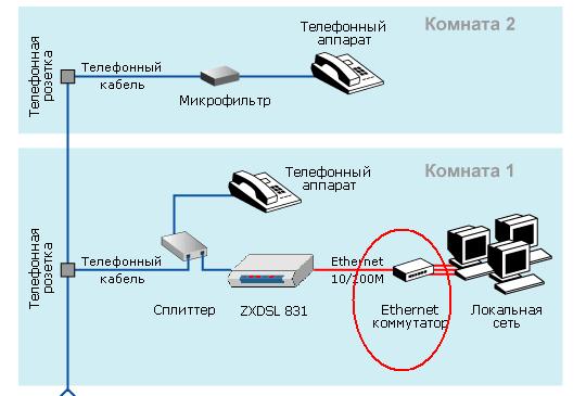 Схема подключения телефонной