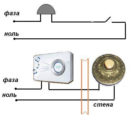 Основные схемы подключения