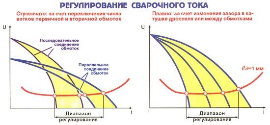Схема и общее устройство