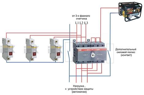 резервного генератора и