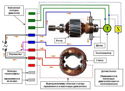 Коллекторный двигатель: