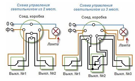 одноклавишным выключателям