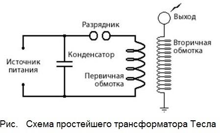 Электричество из воздуха