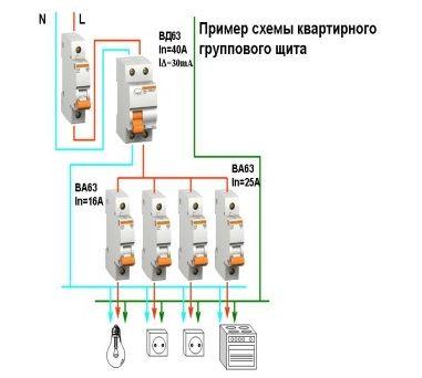 Схема распределительного щита