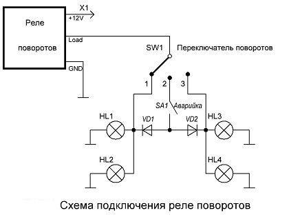 Все электронные элементы реле