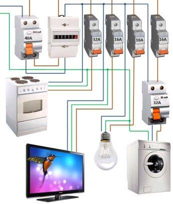электрическая сеть,